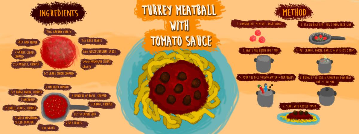 Turkey meatball with tomato sauce no armature   luthfanwicaksono