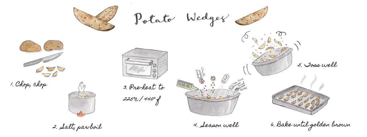 Potato wedges recipe colour edited