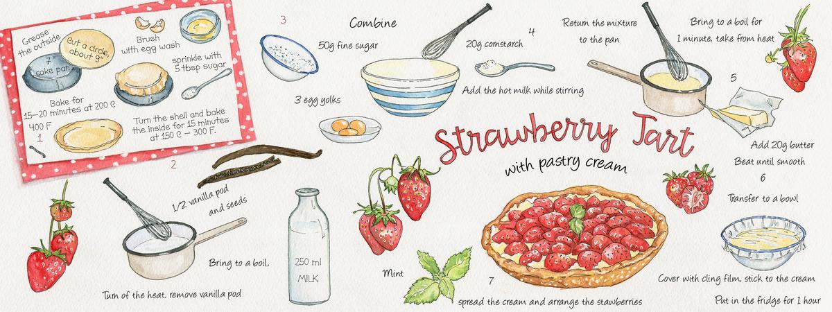 Strawberry tart suzanne de nies