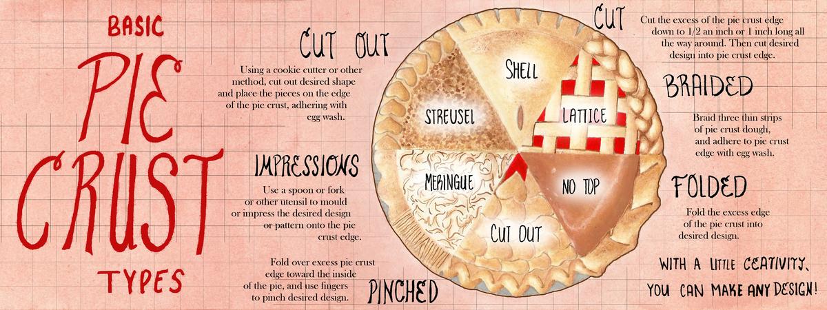 Pie crust types red 08