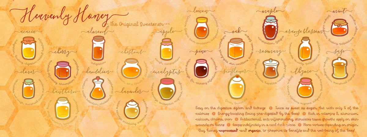 Honey tdac