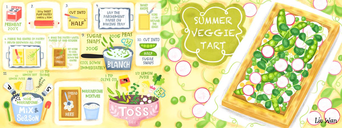 Tdac final summer veggie tart illustration