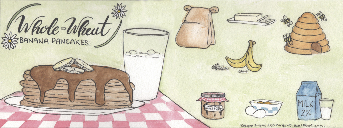 Wholewheatbananapancakes