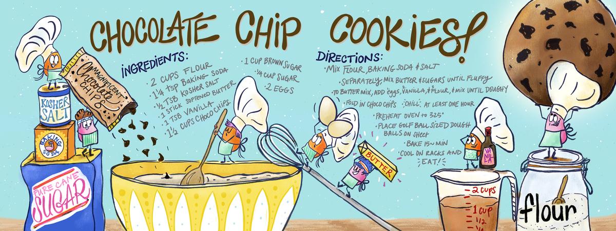 Laura fisk chocolate chip cookies crush2017
