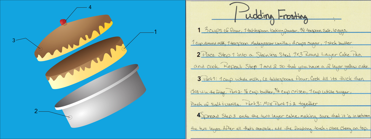 Recipe illustration 2