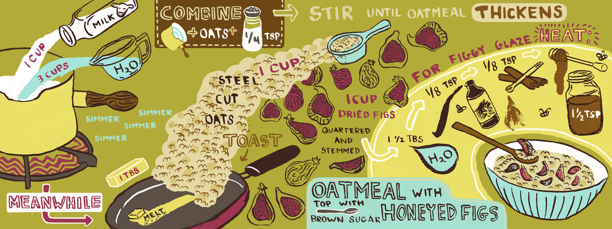 1st Place Dried Fig Winner: Oatmeal with Honeyed Figs by ...