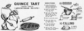 Quince tart recipe