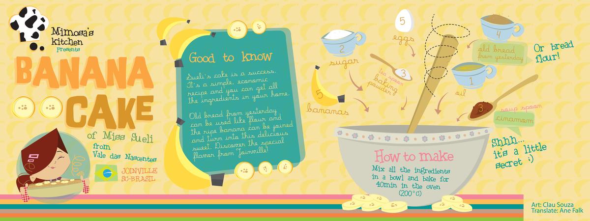 Recipe banana