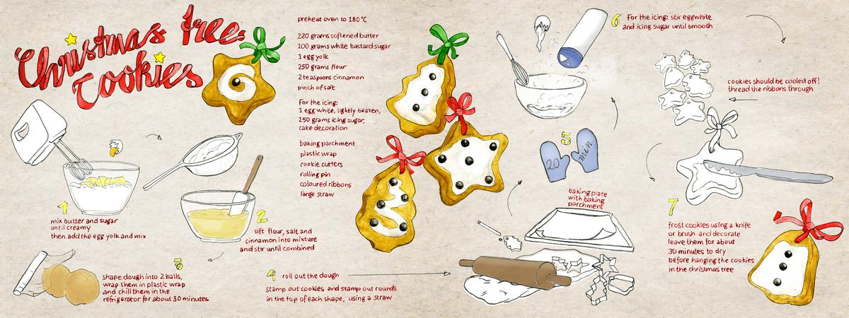 20111115 chrmtreecookies