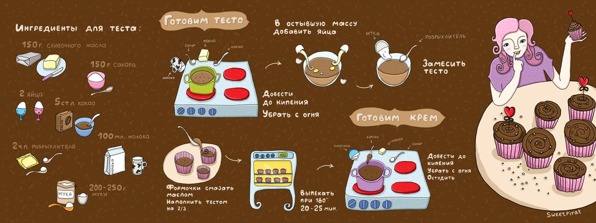 Как сделать сладкие вкусняшки