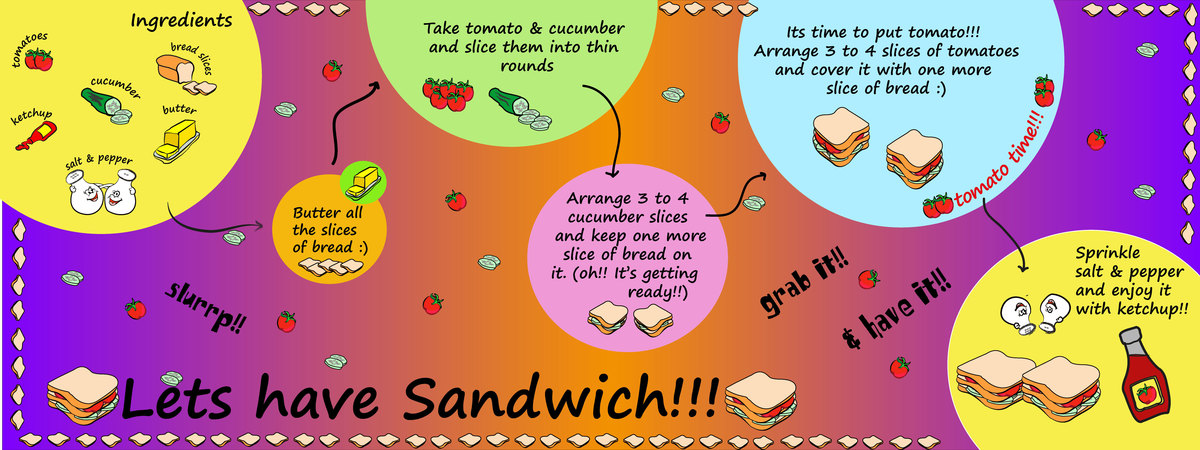 Ishita sandwich