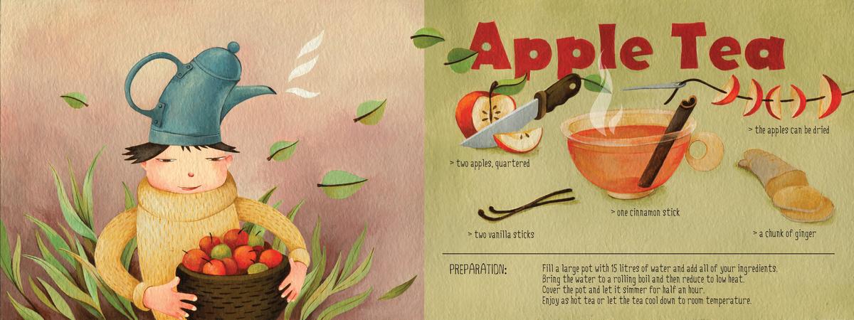 Appletea siyana