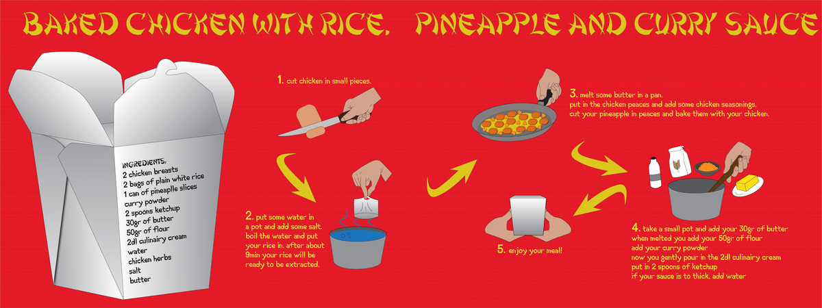 how to make curry sauce for rice