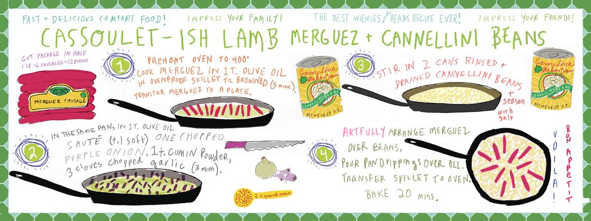 Lamb merguez and cannellini beans