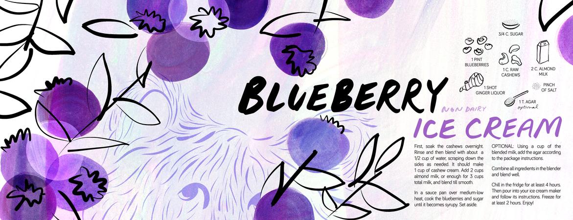 Blueberryicecream spread3b
