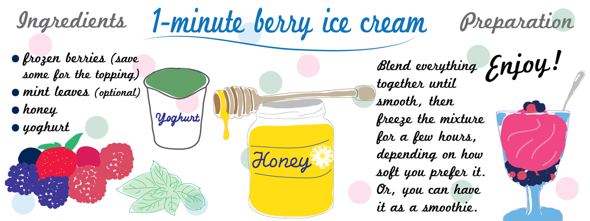 They draw 1 minute berry ice cream 02