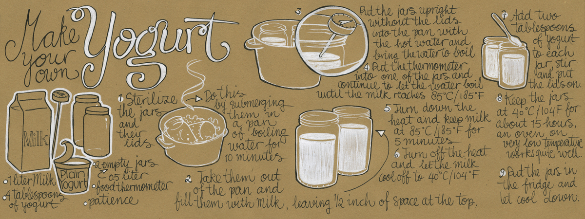 20130922 yogurt