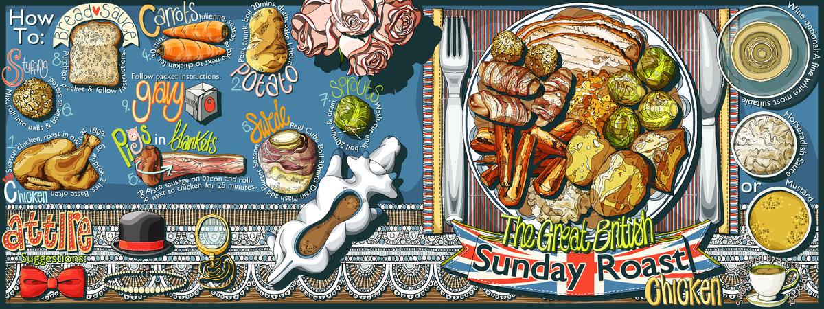 Roast tdac