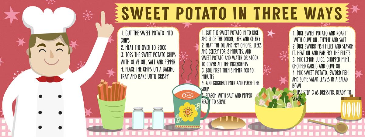 Final sweet potato 1