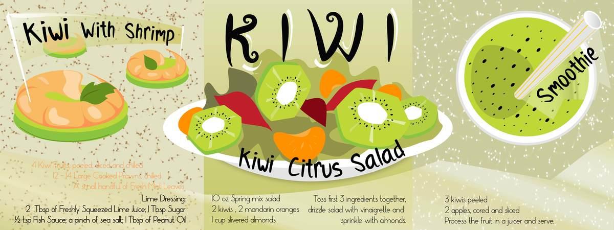 Reteta kiwi3
