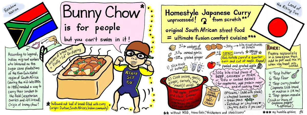 Bunny chow japanese curry