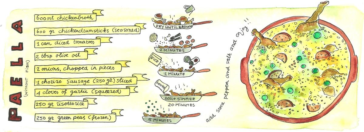 Tdac  paella