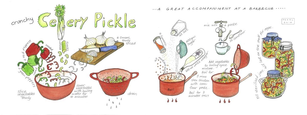 Celery pickle