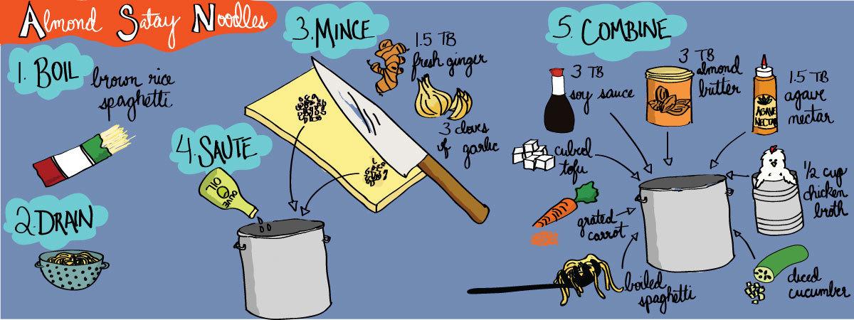 Almond satay noodles by sushmita subramanian