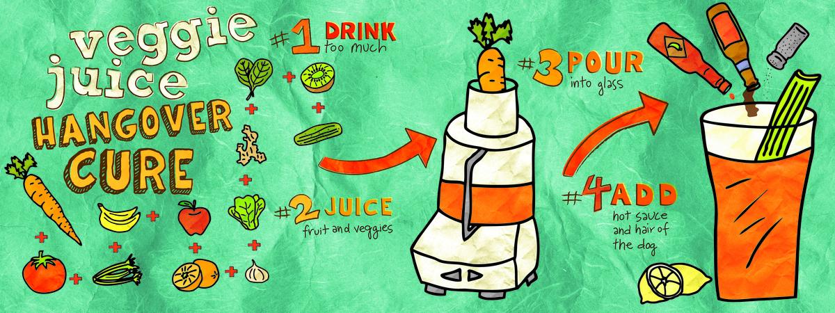 Heom veggiejuice 300