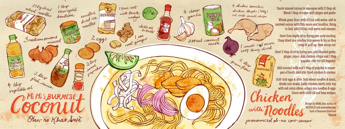 Coconut noodle layout