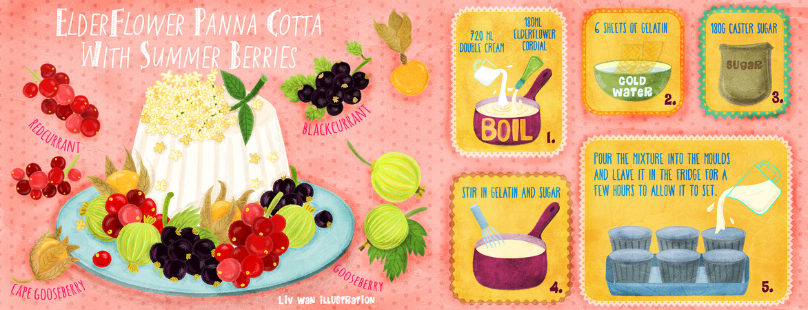 Tdac liv wan elderflower panna cotta with summer berries