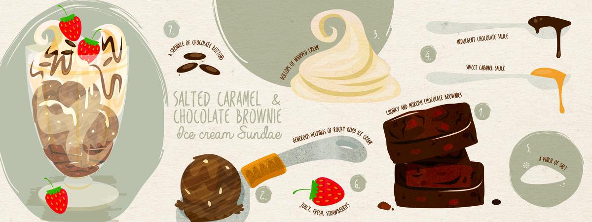Chocolate brownie sundae 0815 01