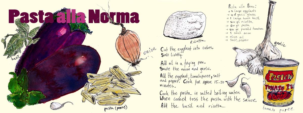 Pastaallanormas