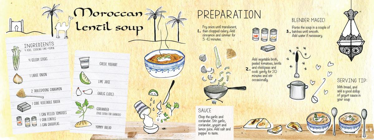 Malou zuidema   lentil soup   tdac compressed