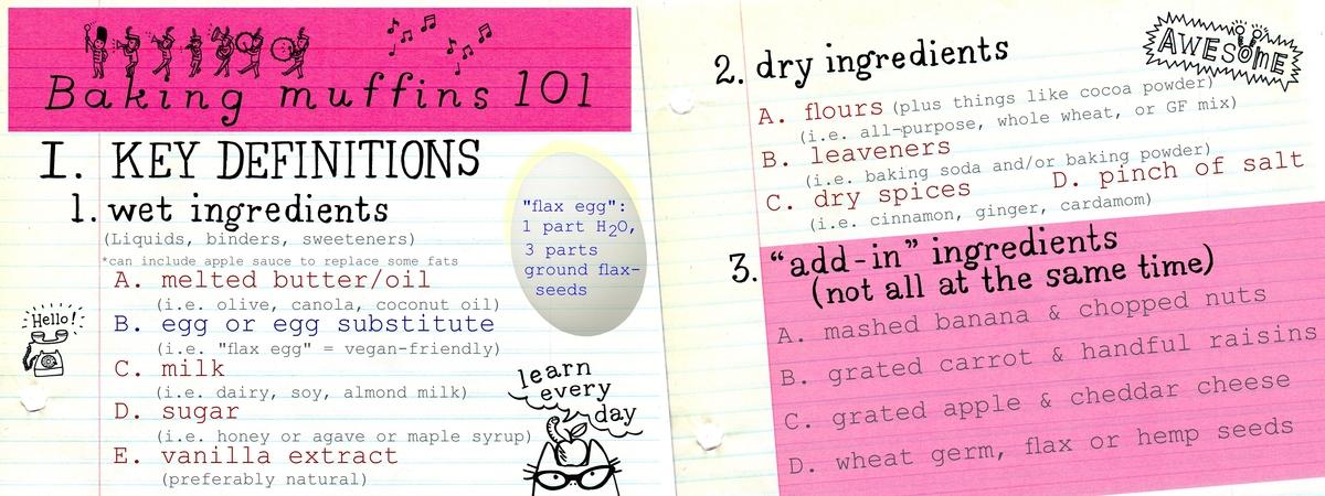Lena umezawa muffins 101 definitions