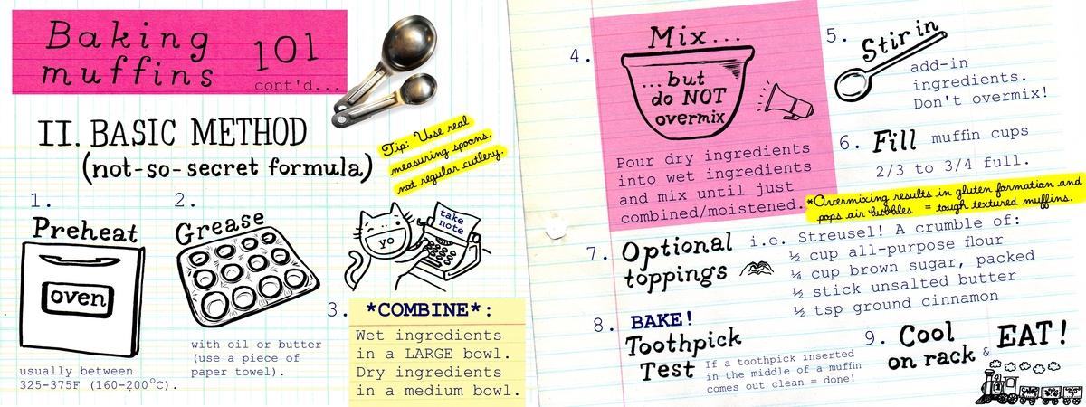 Lena umezawa muffins 101 method