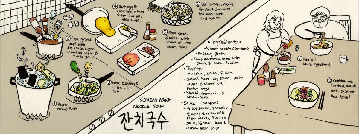 Recipe kim  seong eun