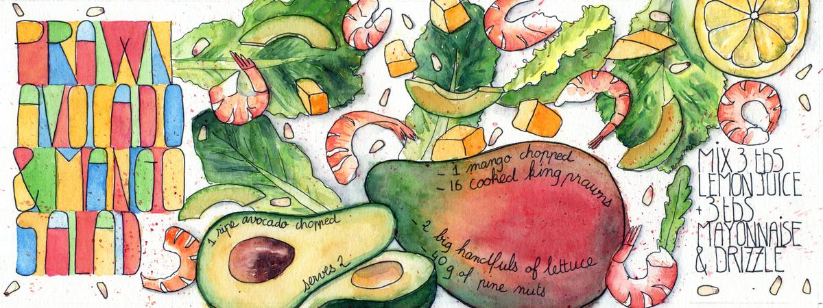 Prawn avocado mango