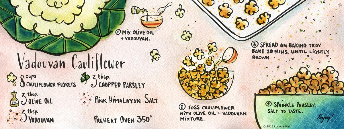 Lucindawei recipes cauliflower2