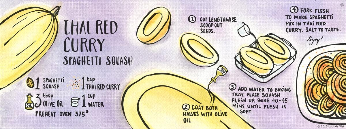 Lucindawei recipes squash2