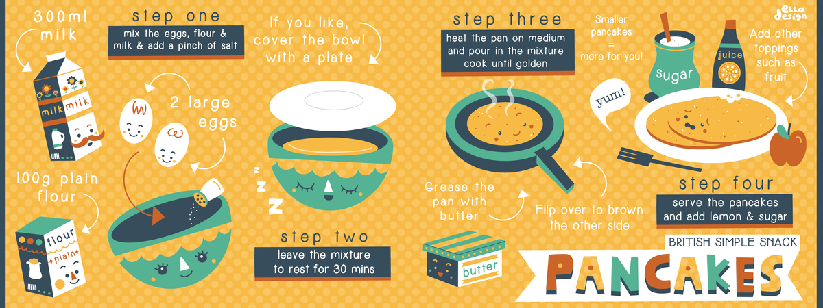 Pancakes by ellodesign