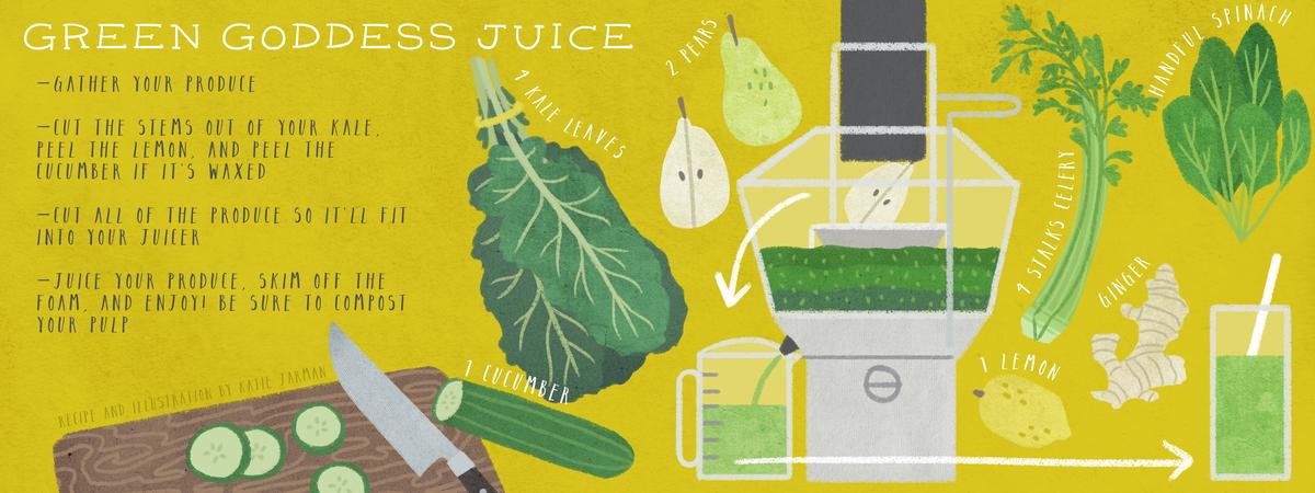 Tdac juicing1 greengoddess