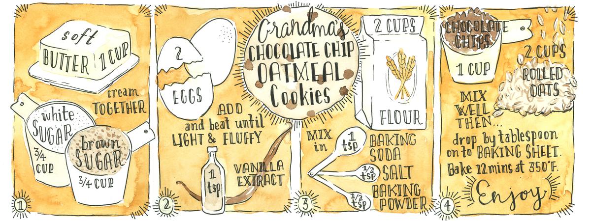 Grandmaschocolatechipoatmealcookies eringibbs