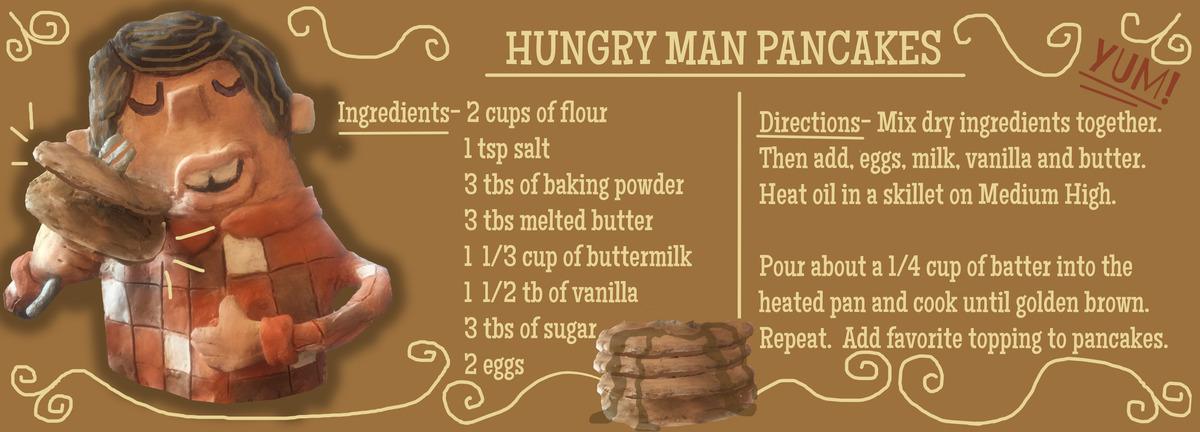 Hungrymanrecipe