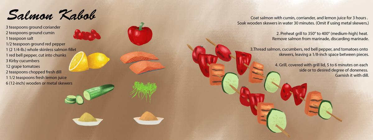Kyaw thaung salmon kabob