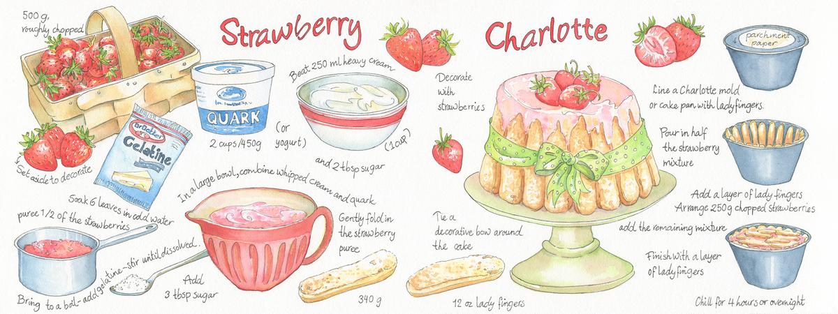 Strawberry carlotte suzannedn