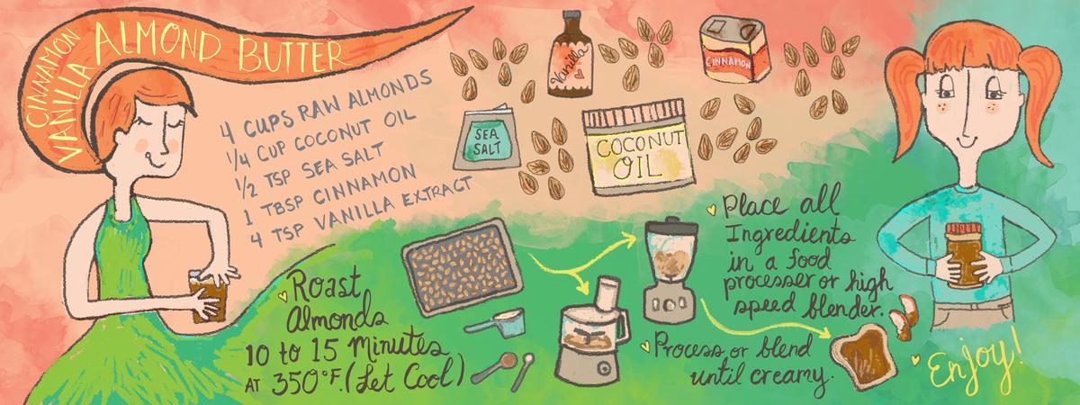 Cinnamon vanilla almond butter joyful roots