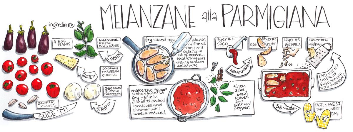 20130706 melanzaneparmigiana