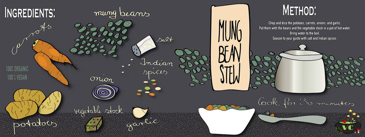 Mungbeanstewrecipe