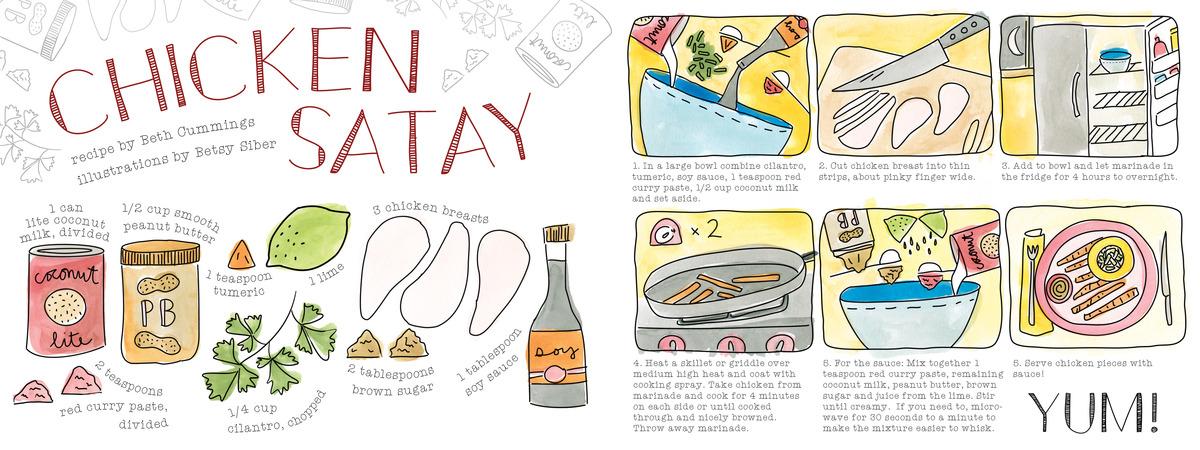 Chicken satay betsy siber